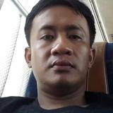 Rian from Serang | Man | 34 years old | Libra