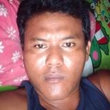 Zulkifkf from Dumai | Man | 34 years old | Gemini