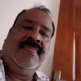 Mathew from Payyannur   Man   60 years old   Capricorn