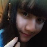 Nadiatunjannah from Banda Aceh | Woman | 20 years old | Taurus