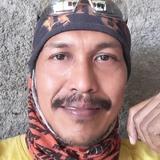 Yanto from Semarang | Man | 42 years old | Capricorn