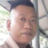 Didinidoy33 from Cikarang | Man | 26 years old | Cancer