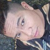 Fitri from Ipoh | Man | 29 years old | Aries