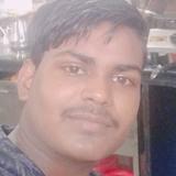 Abhijeet from Panvel | Man | 19 years old | Virgo