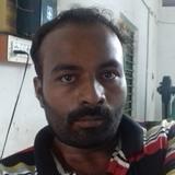 Suresh from Salem | Man | 32 years old | Gemini