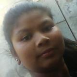 Arush from Ludhiana | Woman | 21 years old | Sagittarius