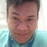 Babykooh from Sharjah | Man | 41 years old | Taurus