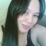 Ivy from Riyadh | Woman | 52 years old | Aries