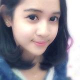 Cymo from Makassar   Woman   27 years old   Virgo