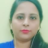 Shivu from Bangalore | Woman | 23 years old | Leo