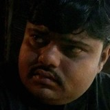 Shanky from Gogapur | Man | 33 years old | Scorpio