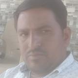 Amruth from Anantapur   Man   38 years old   Scorpio