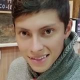 Chiqui from Monzon | Man | 23 years old | Taurus