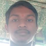 Pandu from Gaddi Annaram   Man   22 years old   Capricorn