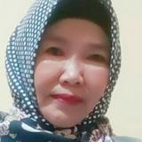 Susi from Kepatihan   Woman   55 years old   Gemini