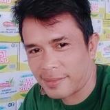 Susanto from Palembang | Man | 34 years old | Sagittarius