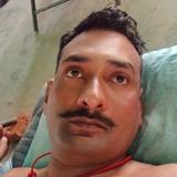Praveen from Rewari | Man | 27 years old | Pisces