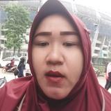 Atephendiom from Bandung   Woman   26 years old   Aquarius