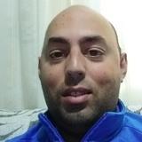 Murciano from Alcantarilla | Man | 36 years old | Aquarius