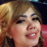 Keylakeket from Samarinda | Woman | 32 years old | Leo