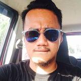 Hijar from Makassar | Man | 29 years old | Aquarius