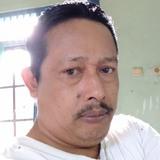 Irwan from Klaten | Man | 48 years old | Virgo