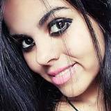 Sexygirly from Ajmer | Woman | 23 years old | Gemini