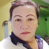 Tonia from Kuching | Woman | 56 years old | Scorpio