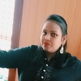Reshu from Bangalore | Woman | 23 years old | Sagittarius