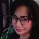 Jmel from Dammam | Woman | 48 years old | Aquarius