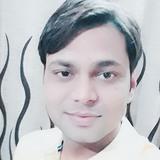 Rishabag from Dabwali | Man | 30 years old | Scorpio