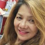 Janejh17 from Riyadh | Woman | 54 years old | Capricorn