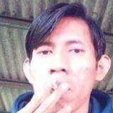 Jaenal from Tangerang   Man   28 years old   Leo
