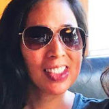 Abby from Irvine | Woman | 39 years old | Sagittarius