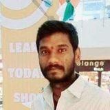 Rakesh from Mancheral | Man | 28 years old | Scorpio