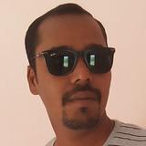 Sagar from Solapur | Man | 32 years old | Aquarius