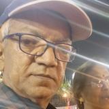 Avi from Muzaffarpur | Man | 51 years old | Aquarius