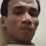 Mbokokwoloepzp from Ponorogo | Man | 37 years old | Taurus