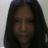 Ixxza from Bandar | Woman | 36 years old | Pisces
