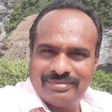 Sanketh from Dod Ballapur | Man | 34 years old | Cancer