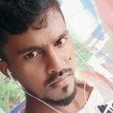 Adhi from Malappuram | Man | 35 years old | Capricorn