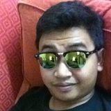 Muhamad Fareez from Sepang | Man | 31 years old | Scorpio