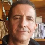 Javi from Fuenlabrada   Man   44 years old   Aries