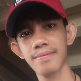 Fathur from Bima | Man | 21 years old | Cancer
