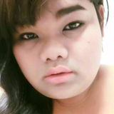 Wesly from Penang | Woman | 35 years old | Capricorn