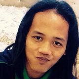 Irockuza from Surakarta | Man | 31 years old | Capricorn
