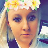 Nicky from Melbourne | Woman | 26 years old | Cancer