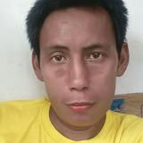 Akbar from Makassar | Man | 20 years old | Virgo
