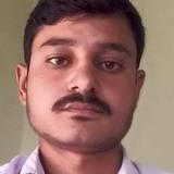 Sandeep from Ambajogai | Man | 30 years old | Scorpio