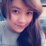 Sandra from Paciran | Woman | 28 years old | Virgo
